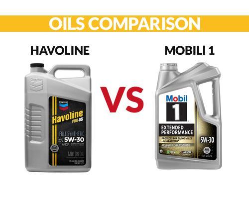 Havoline Synthetic Oil vs Mobil 1